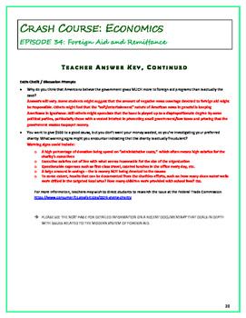 Crash Course Economics Worksheets Episodes 31 35 By Elise Parker Tpt
