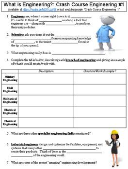 Crash Course Engineering #1 (What is Engineering?) worksheet
