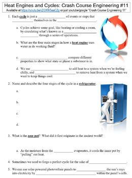 Crash Course Engineering #11 (Heat Engines, Refrigerators, and Cycles) worksheet
