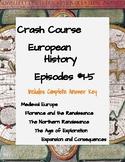 Crash Course European History #1-5 (Medieval, Renaissance,