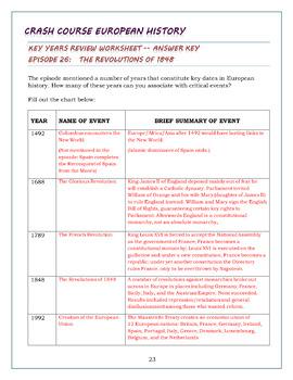 Crash Course European History Episode 26 Worksheet: Revolutions of 1848