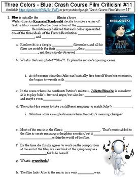 Crash Course Film Criticism 11 Three Colors Blue Worksheet Tpt