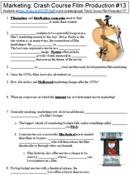 Crash Course Film Production Worksheets Complete Set (Full Bundle Collection)