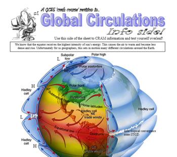 Crash-Course GCSE Geography Revision Sheets