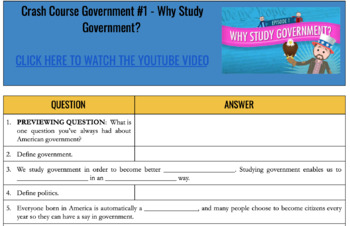 Crash Course Government #1 - Why Study Government (Google Doc)
