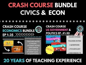 Crash Course Government and Politics #1-50 and Economics #1-35