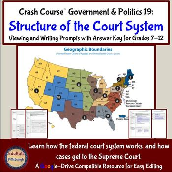 Crash Course Government and Politics 19: Structure of the Court System