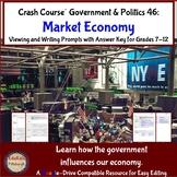 Crash Course Government and Politics 46: Market Economy