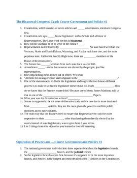Government and Politics Crash Course Questions - Episodes 1-10