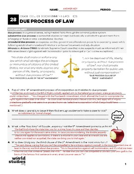 Crash Course Government and Politics Video Guide 28: Due Process of Law