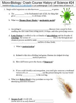 Crash Course History of Science #24 (Micro-Biology) worksheet