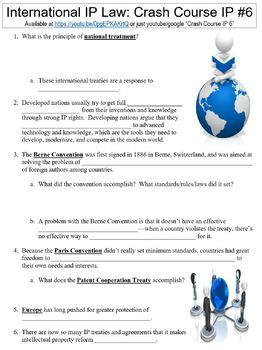 Crash Course Intellectual Property Worksheets Complete Set (Bundle Collection)