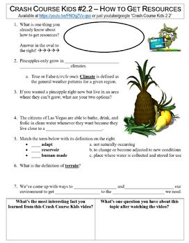 Crash Course Kids #2.2 (How to Get Resources: Pineapples) worksheet