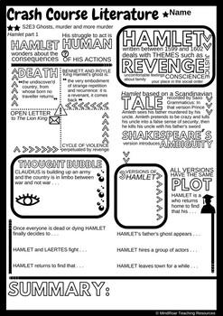 Crash Course Literature Season 2 Episode 3 Hamlet part 1