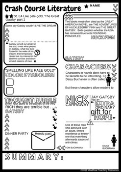 Crash Course Literature S1E4 The great Gatsby pt 1 Doodle notes worksheet