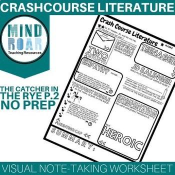 Crash Course Literature Season 1 Episode 7 The Catcher in the Rye part 2
