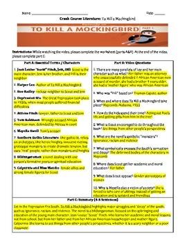 Crash Course Literature: To Kill a Mockingbird (Study Guide)