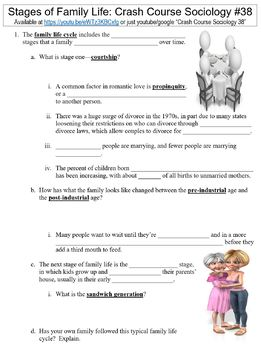 Crash Course Sociology #38 (Stages of Family Life) worksheet