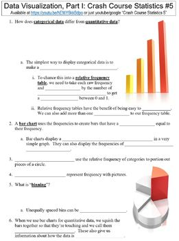 Crash Course Statistics #5 (Data Visualization, Part I) worksheet