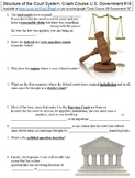 Crash Course U.S. Government #19 (Structures of the Court System) worksheet