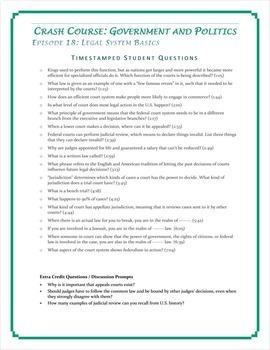 Crash Course U.S. Government Worksheets -- 30 EPISODE BUNDLE -- Episodes 1-30