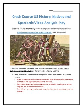 Crash Course U.S. History #1- The Natives and the Spaniards Video Analysis
