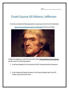 Crash Course U.S. History #10- Jefferson Video Analysis