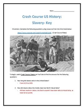 Crash Course U.S. History #13- Slavery Video Analysis