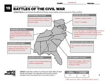 Crash Course U.S. History 19:  Battles of the Civil War