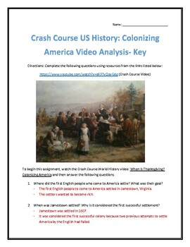Crash Course U.S. History #2- Colonizing America Video Analysis