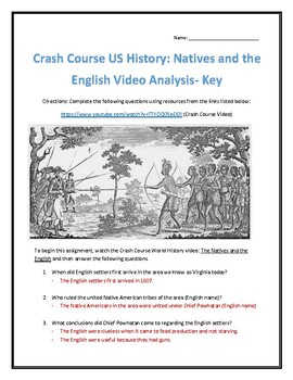 Crash Course U.S. History #3- The Natives and the English Video Analysis