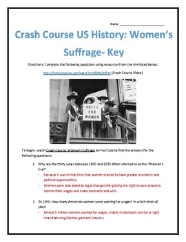 Crash Course U.S. History #31- Women's Suffrage Video Analysis