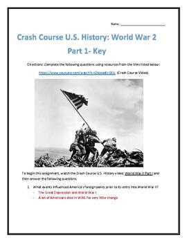 Crash Course U.S. History #35- World War 2 Part 1 Video Analysis