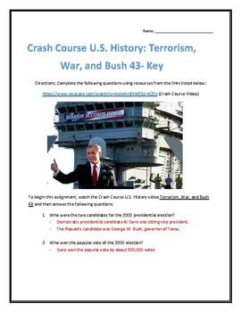 Crash Course U.S. History #46- Bush 43 Video Analysis