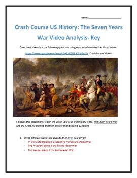 Crash Course U.S. History #5- The Seven Years War Video Analysis