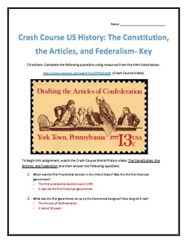 Crash Course U.S. History #8- The Articles and the Constitution Video Analysis