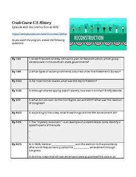 Crash Course U.S. History Episode #22: Reconstruction & 1876 - Questions