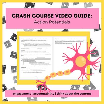 Crash Course WAL (write-a-long): Action Potentials