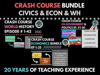 Crash Course World History 1-42, Government & Politics 1-5