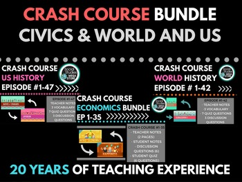 Crash Course World History 1-42, US History 1-47, Governme