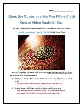 Crash Course World History #13- Islam Video Analysis