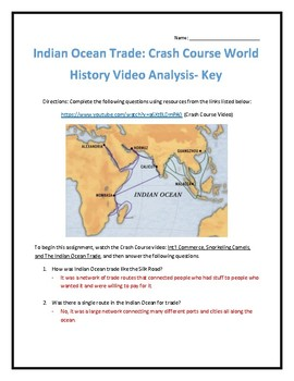 Crash Course World History #18- Indian Ocean Trade Video Analysis