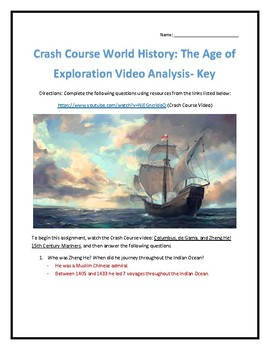 Crash Course World History #21- 15th Century Mariners Video Analysis