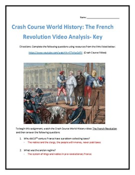 Crash Course World History #29- The French Revolution Video Analysis