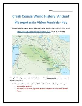 Crash Course World History #3- Ancient Mesopotamia Video Analysis