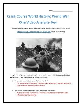 Crash Course World History #36- World War 1 Video Analysis