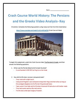 Crash Course World History #5- Persians and the Greeks Video Analysis