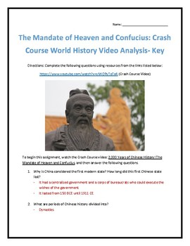 Crash Course World History #7-The Mandate of Heaven and Confucius Video Analysis