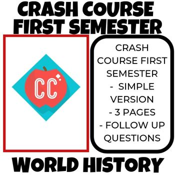 Crash Course World History First Semester Greece-Imperialism