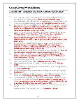 Crash Course World History Worksheets Episodes 1 5 By Elise Parker Tpt